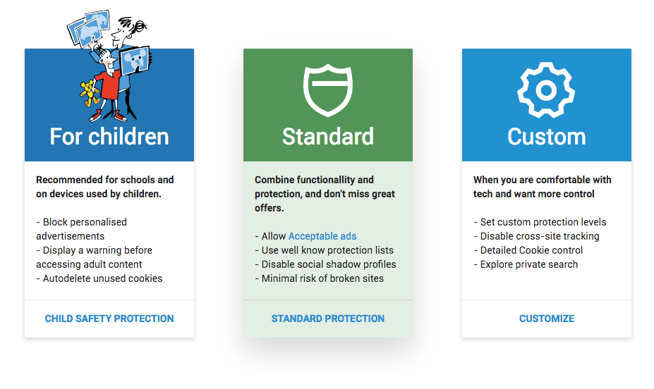 Protection level in Findx Privacy Control